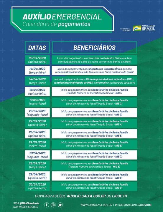 Auxílio Emergencial- Calendário de pagamentos