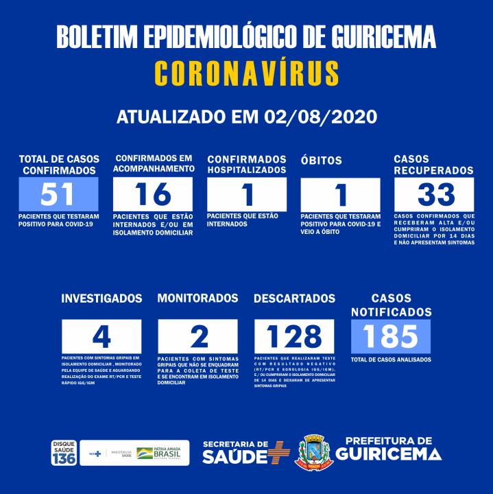 PREFEITURA DE GUIRICEMA_boletim_02-08