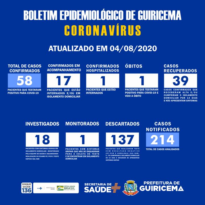 PREFEITURA DE GUIRICEMA_boletim_04-08