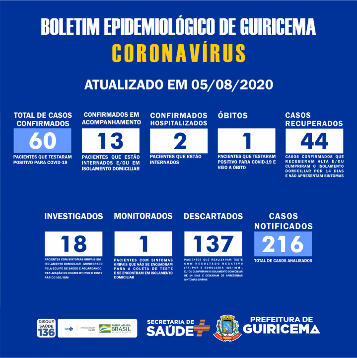 PREFEITURA DE GUIRICEMA_boletim_05-08