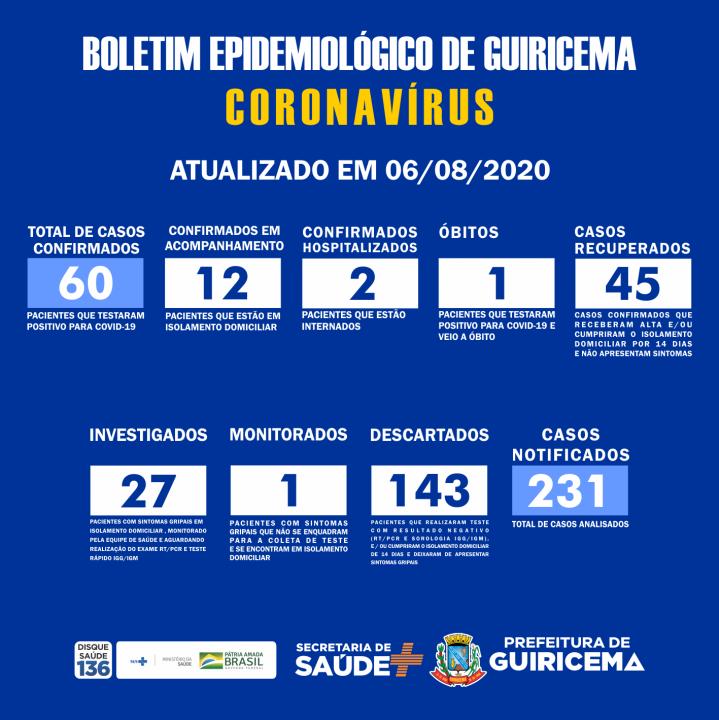 PREFEITURA DE GUIRICEMA_boletim_06-08