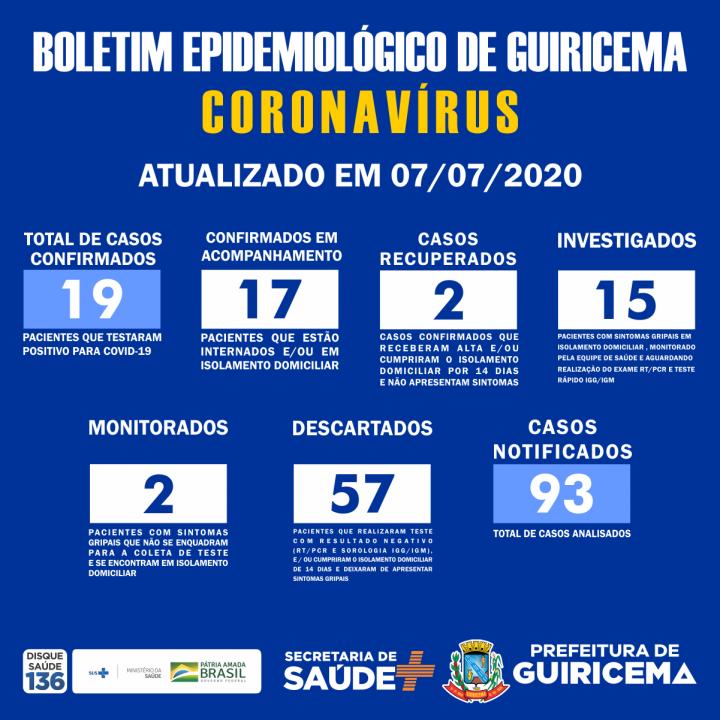 PREFEITURA DE GUIRICEMA_boletim_07-07