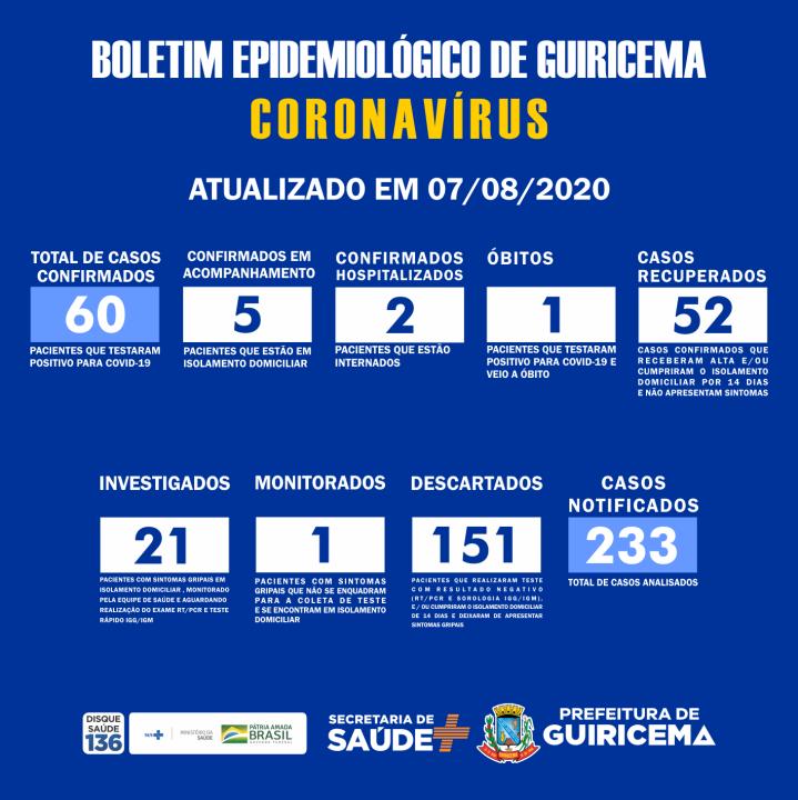 PREFEITURA DE GUIRICEMA_boletim_07-08
