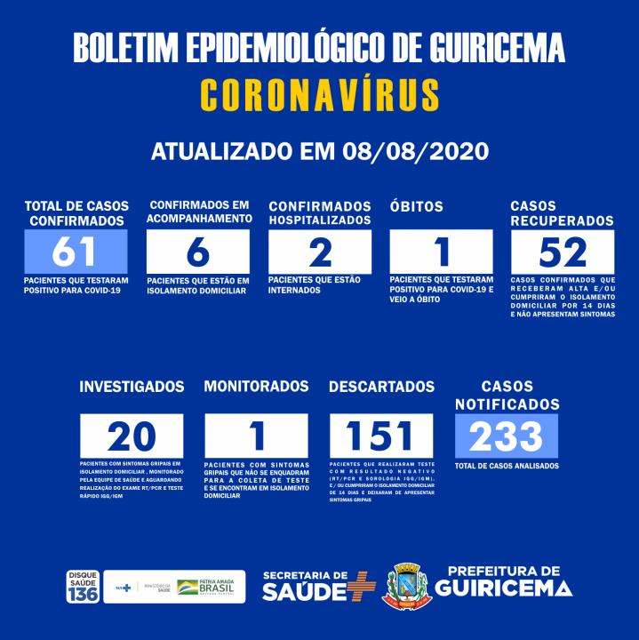 PREFEITURA DE GUIRICEMA_boletim_08-08
