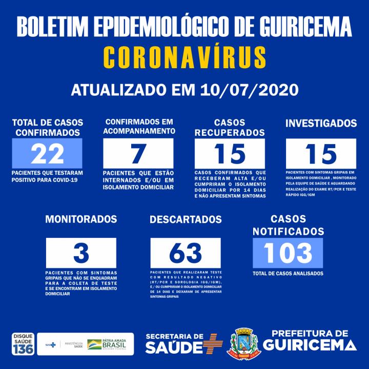 PREFEITURA DE GUIRICEMA_boletim_10-07