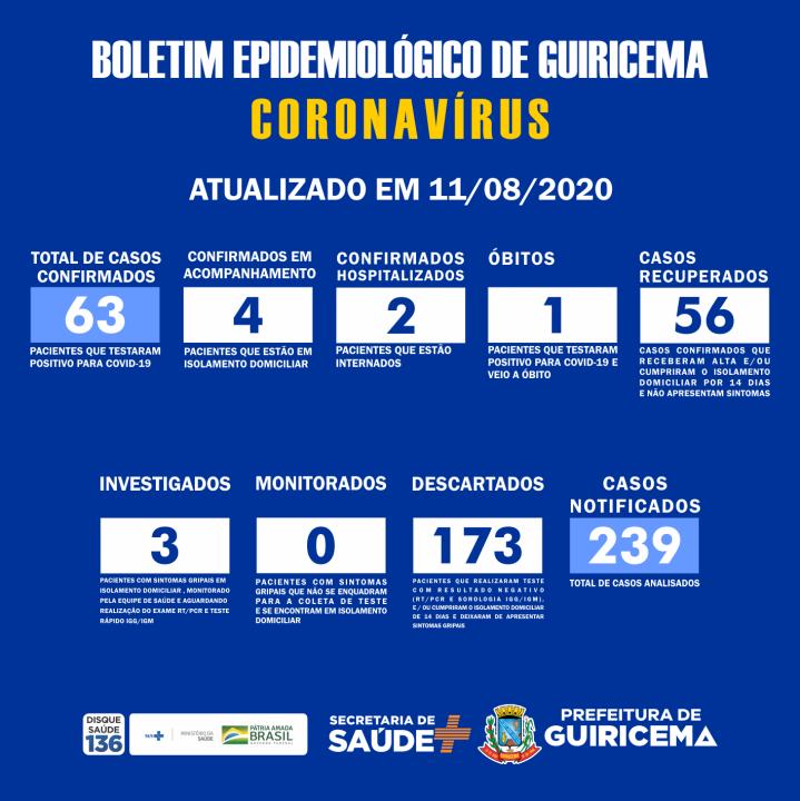 PREFEITURA DE GUIRICEMA_boletim_11-08