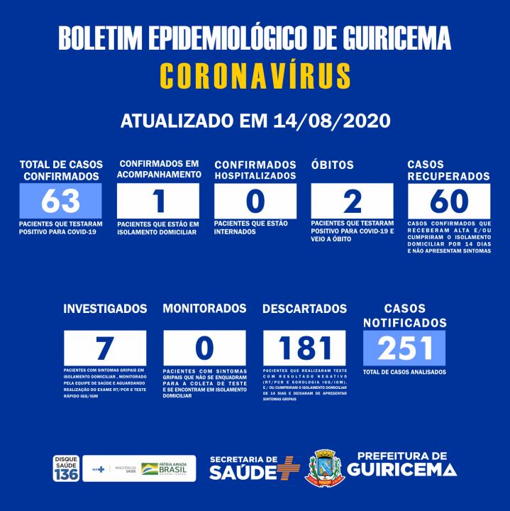 PREFEITURA DE GUIRICEMA_boletim_14-08