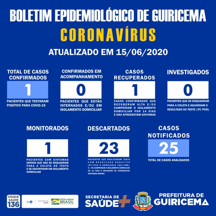 PREFEITURA DE GUIRICEMA_boletim_15-06