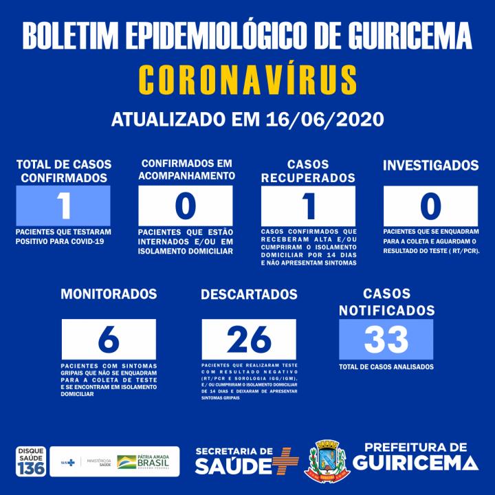PREFEITURA DE GUIRICEMA_boletim_16-06