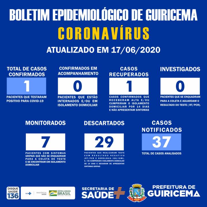 PREFEITURA DE GUIRICEMA_boletim_17-06