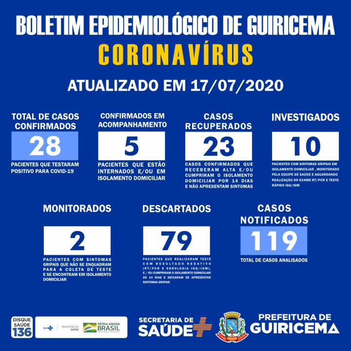 PREFEITURA DE GUIRICEMA_boletim_17-07