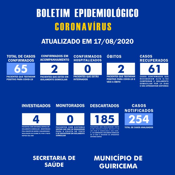PREFEITURA DE GUIRICEMA_boletim_17-08