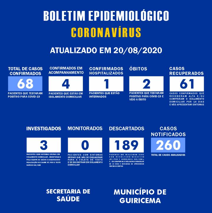 PREFEITURA DE GUIRICEMA_boletim_20-08