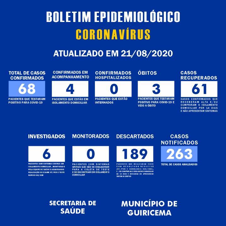 PREFEITURA DE GUIRICEMA_boletim_21-08