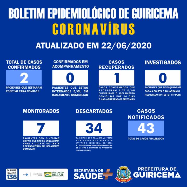 PREFEITURA DE GUIRICEMA_boletim_22-06