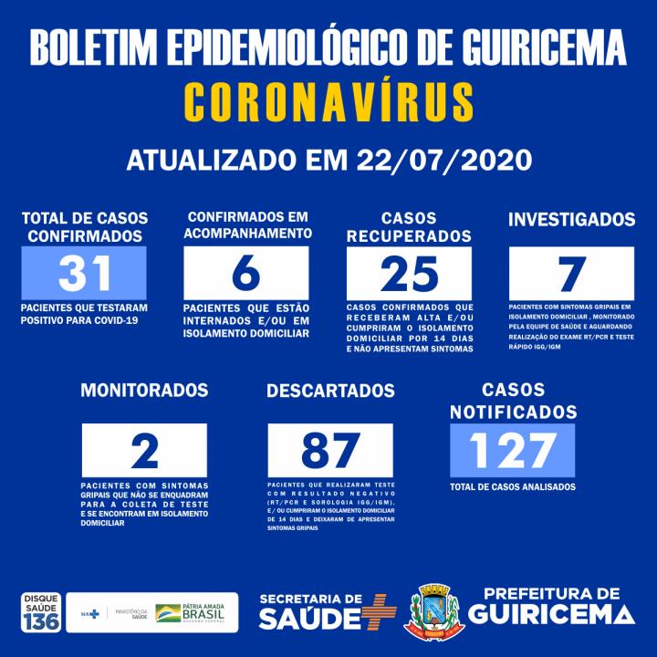 PREFEITURA DE GUIRICEMA_boletim_22-07
