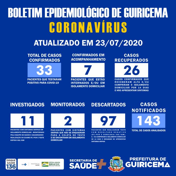 PREFEITURA DE GUIRICEMA_boletim_23-07