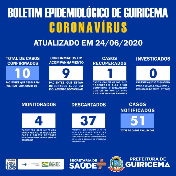 PREFEITURA DE GUIRICEMA_boletim_24-06