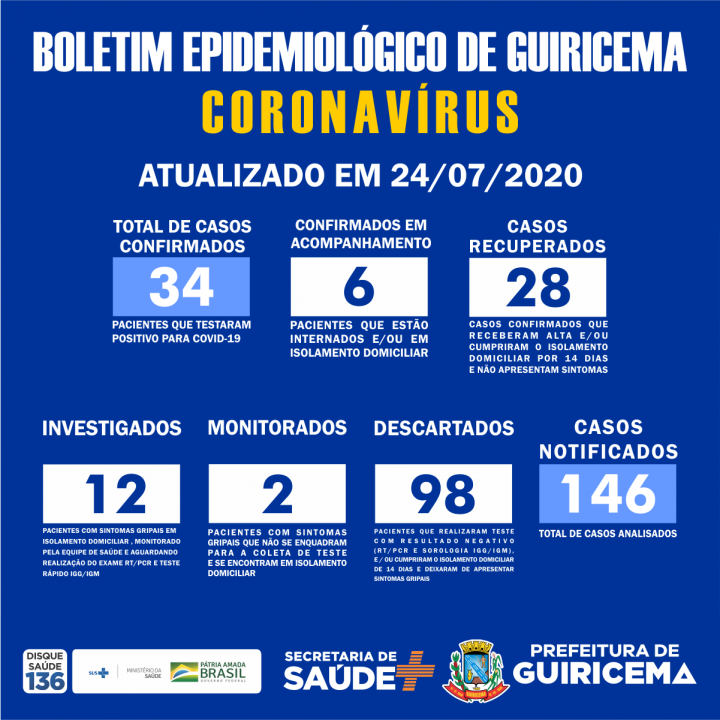 PREFEITURA DE GUIRICEMA_boletim_24-07