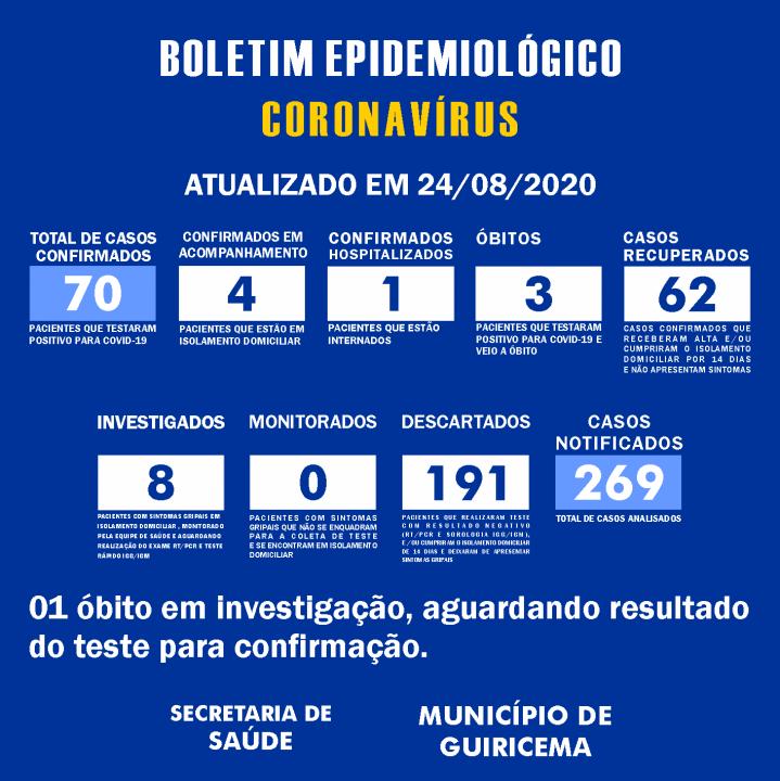 PREFEITURA DE GUIRICEMA_boletim_24-08