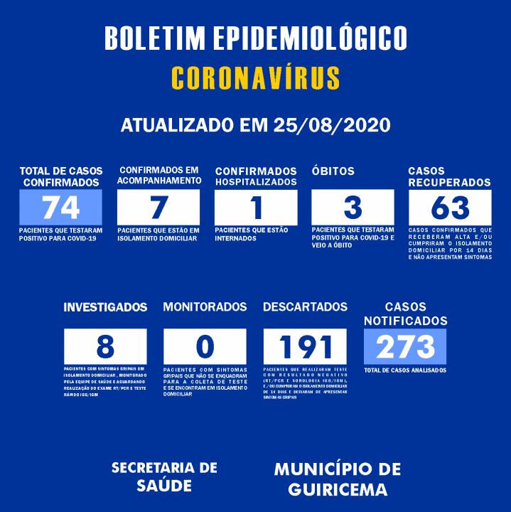 PREFEITURA DE GUIRICEMA_boletim_25-08