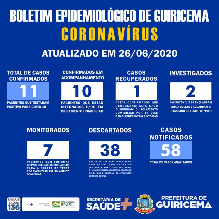 PREFEITURA DE GUIRICEMA_boletim_26-06