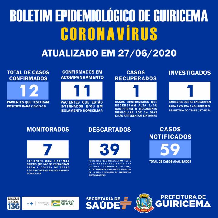 PREFEITURA DE GUIRICEMA_boletim_27-06