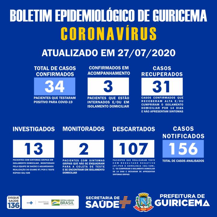 PREFEITURA DE GUIRICEMA_boletim_27-07