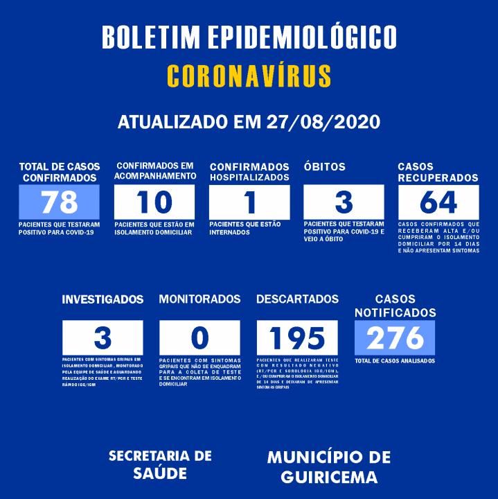 PREFEITURA DE GUIRICEMA_boletim_27-08