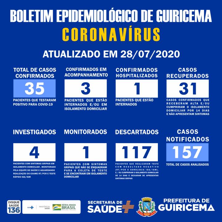 PREFEITURA DE GUIRICEMA_boletim_28-07-1