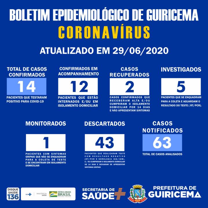 PREFEITURA DE GUIRICEMA_boletim_29-06