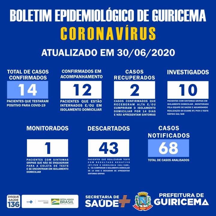 PREFEITURA DE GUIRICEMA_boletim_30-06
