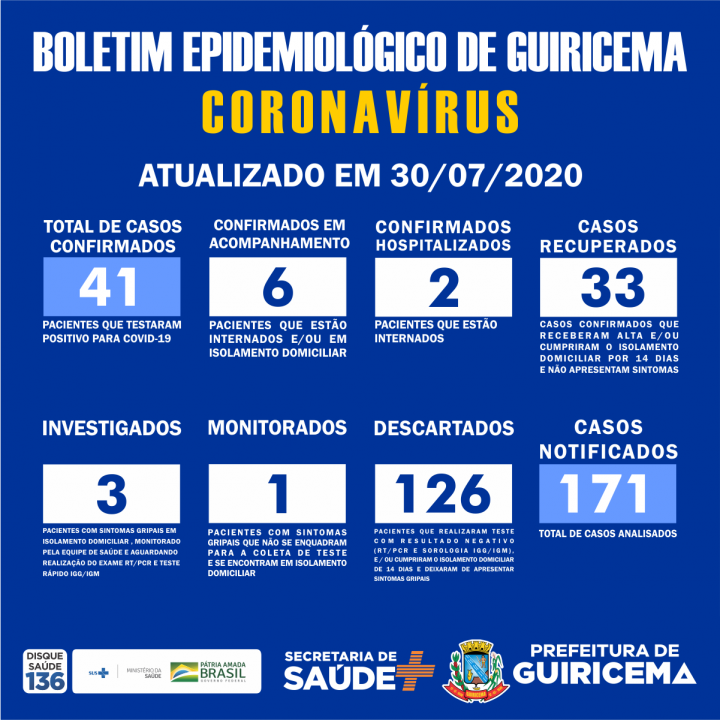 PREFEITURA DE GUIRICEMA_boletim_30-07