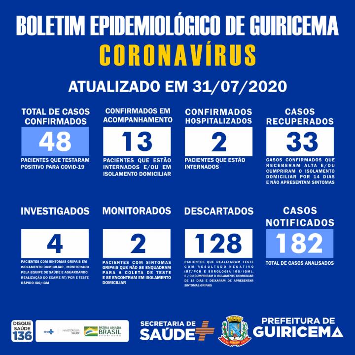 PREFEITURA DE GUIRICEMA_boletim_31-07