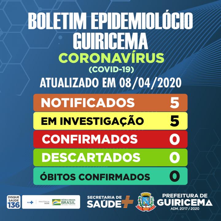 PREFEITURA DE GUIRICEMA_boletim_epidemiológico_08-04