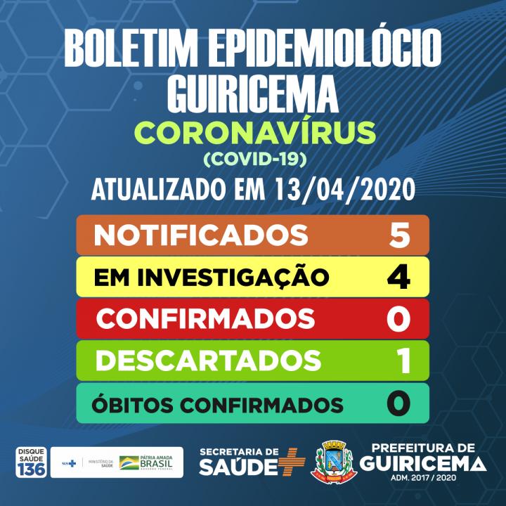 PREFEITURA DE GUIRICEMA_boletim_epidemiológico_13-04