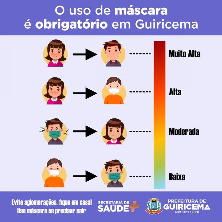 PREFEITURA DE GUIRICEMA_uso-obrigatório-máscara
